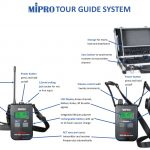 Mipro tour guide system quick-guide